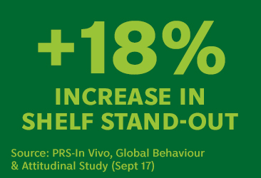 +18% increase in shelf stand-out