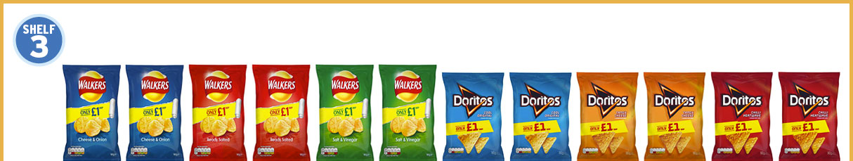 5mx2 Crisps & Snacks planogram Shelf 3