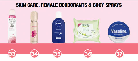 Skin Care, Female Deodorants & Body Sprays